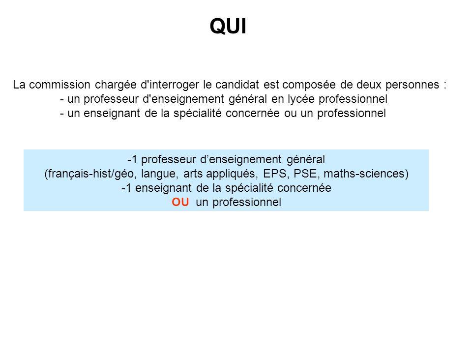 QUI La commission chargée d'interroger le candidat est composée de deux personnes : - un professeur d'enseignement général en lycée professionnel - un