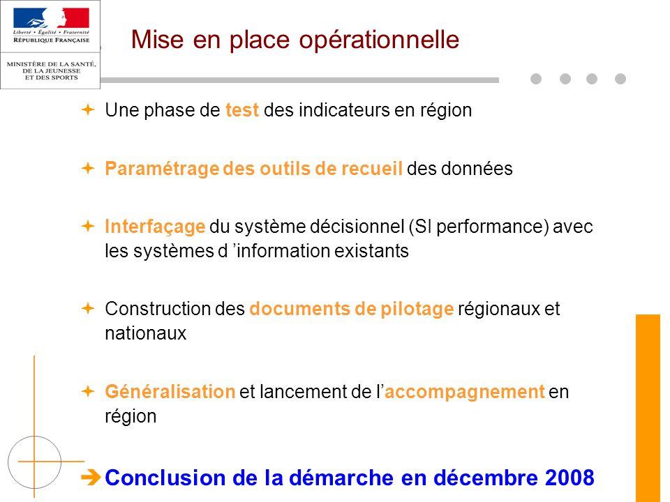 Mise en place opérationnelle  Une phase de test des indicateurs en région  Paramétrage des outils de recueil des données  Interfaçage du système dé