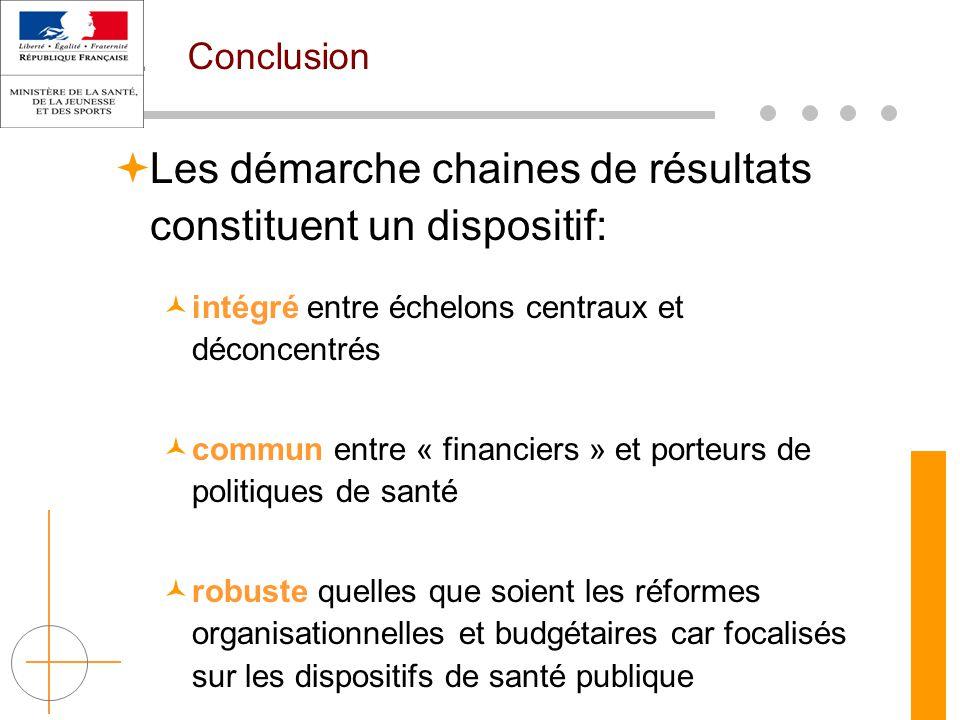Conclusion  Les démarche chaines de résultats constituent un dispositif: intégré entre échelons centraux et déconcentrés commun entre « financiers »