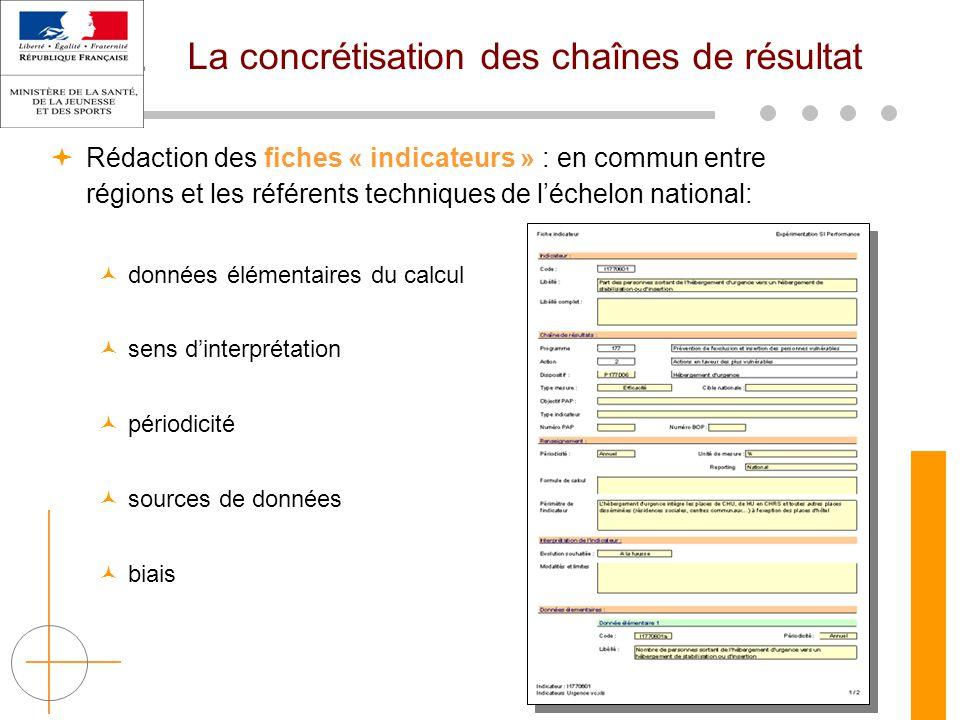 La concrétisation des chaînes de résultat  Rédaction des fiches « indicateurs » : en commun entre régions et les référents techniques de l'échelon na