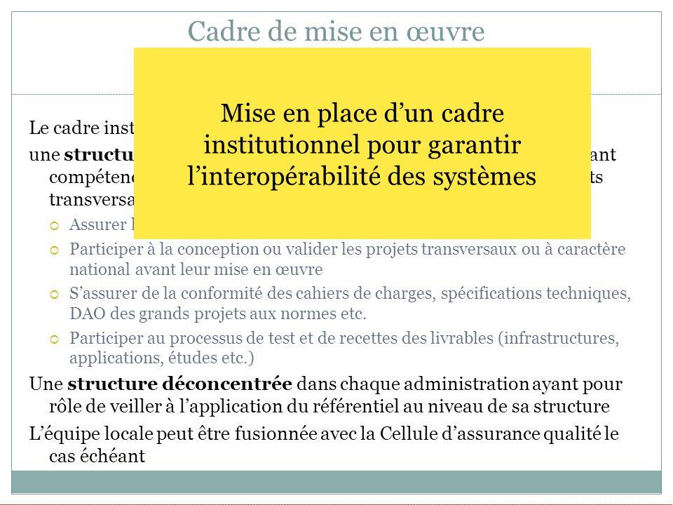 Cadre de mise en œuvre Cadre institutionnel Le cadre institutionnel sera composé de: une structure nationale de suivi de l'application du référentiel ayant compétence sur la mise en œuvre des grands projets ou des projets transversaux.