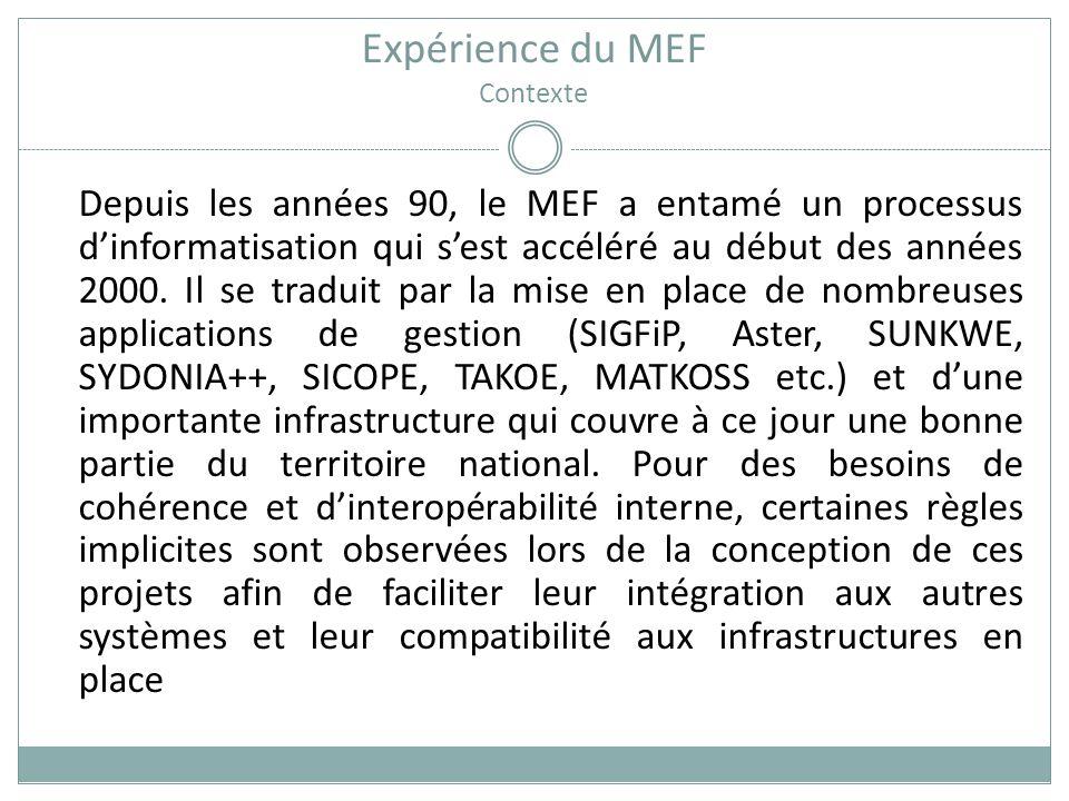 Expérience du MEF Contexte Depuis les années 90, le MEF a entamé un processus d'informatisation qui s'est accéléré au début des années 2000.
