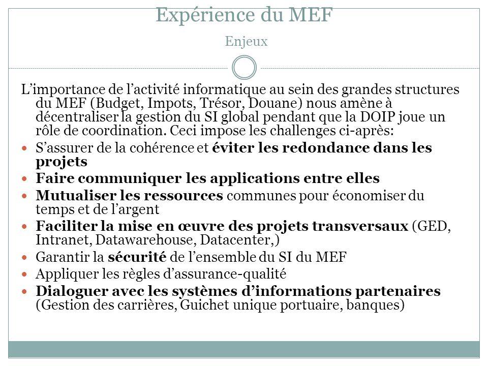 Expérience du MEF Enjeux L'importance de l'activité informatique au sein des grandes structures du MEF (Budget, Impots, Trésor, Douane) nous amène à décentraliser la gestion du SI global pendant que la DOIP joue un rôle de coordination.