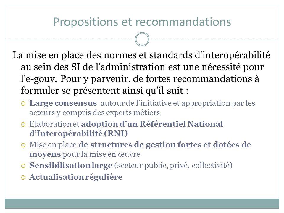 Propositions et recommandations La mise en place des normes et standards d'interopérabilité au sein des SI de l'administration est une nécessité pour l'e-gouv.