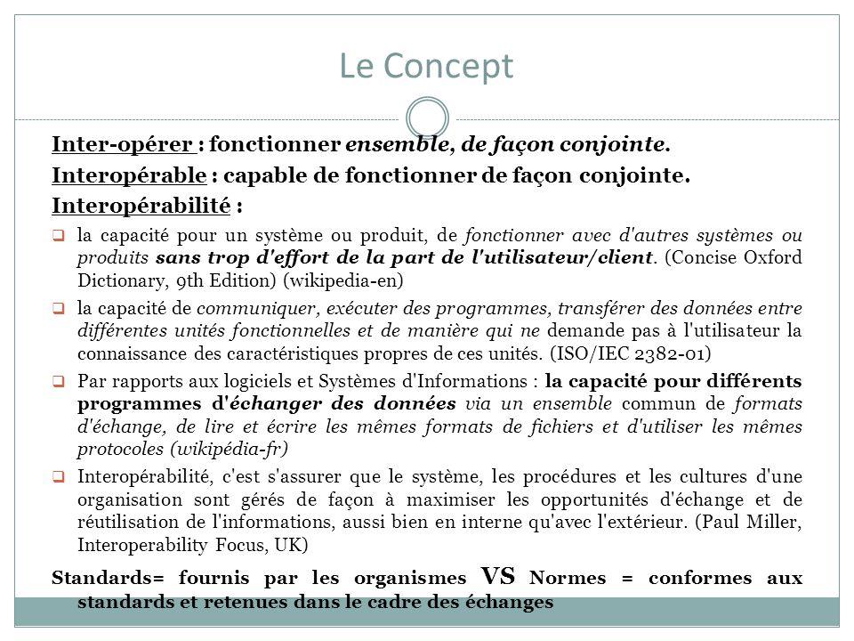 Le Concept Inter-opérer : fonctionner ensemble, de façon conjointe.