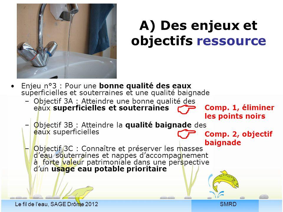 SMRDLe fil de l'eau, SAGE Drôme 2012 Enjeu n°3 : Pour une bonne qualité des eaux superficielles et souterraines et une qualité baignade –Objectif 3A :