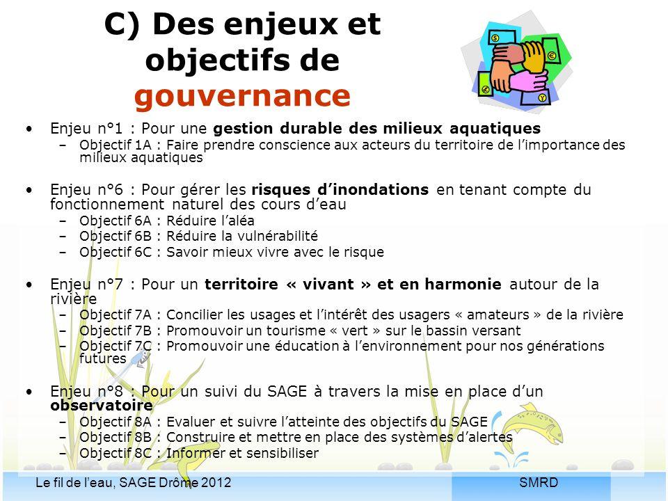 SMRDLe fil de l'eau, SAGE Drôme 2012 C) Des enjeux et objectifs de gouvernance Enjeu n°1 : Pour une gestion durable des milieux aquatiques –Objectif 1