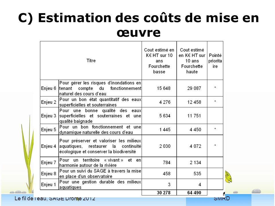 SMRDLe fil de l'eau, SAGE Drôme 2012 C) Estimation des coûts de mise en œuvre