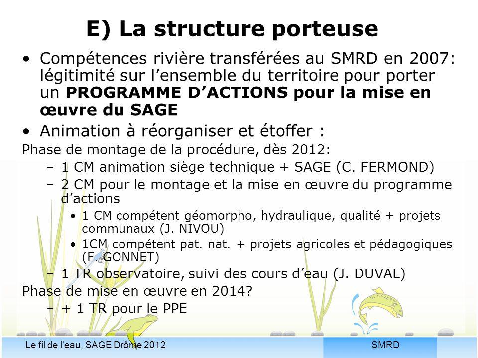 SMRDLe fil de l'eau, SAGE Drôme 2012 E) La structure porteuse Compétences rivière transférées au SMRD en 2007: légitimité sur l'ensemble du territoire