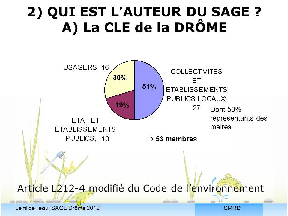 SMRDLe fil de l'eau, SAGE Drôme 2012 Article L212-4 modifié du Code de l'environnement 51% 30% 19% 10  53 membres 2) QUI EST L'AUTEUR DU SAGE ? A) La