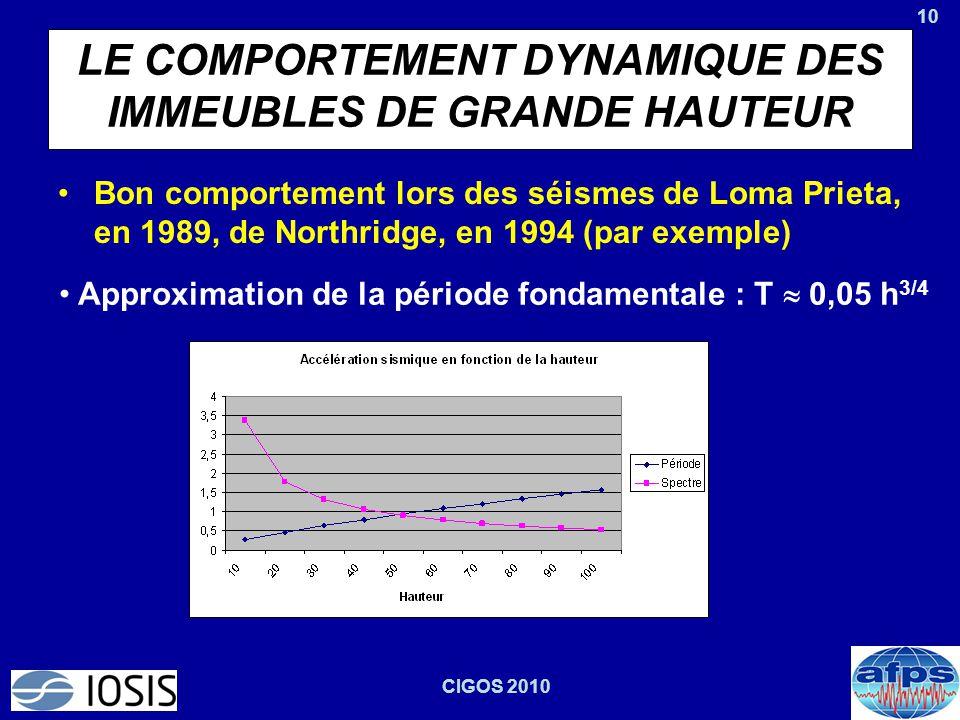 10 CIGOS 2010 LE COMPORTEMENT DYNAMIQUE DES IMMEUBLES DE GRANDE HAUTEUR Bon comportement lors des séismes de Loma Prieta, en 1989, de Northridge, en 1