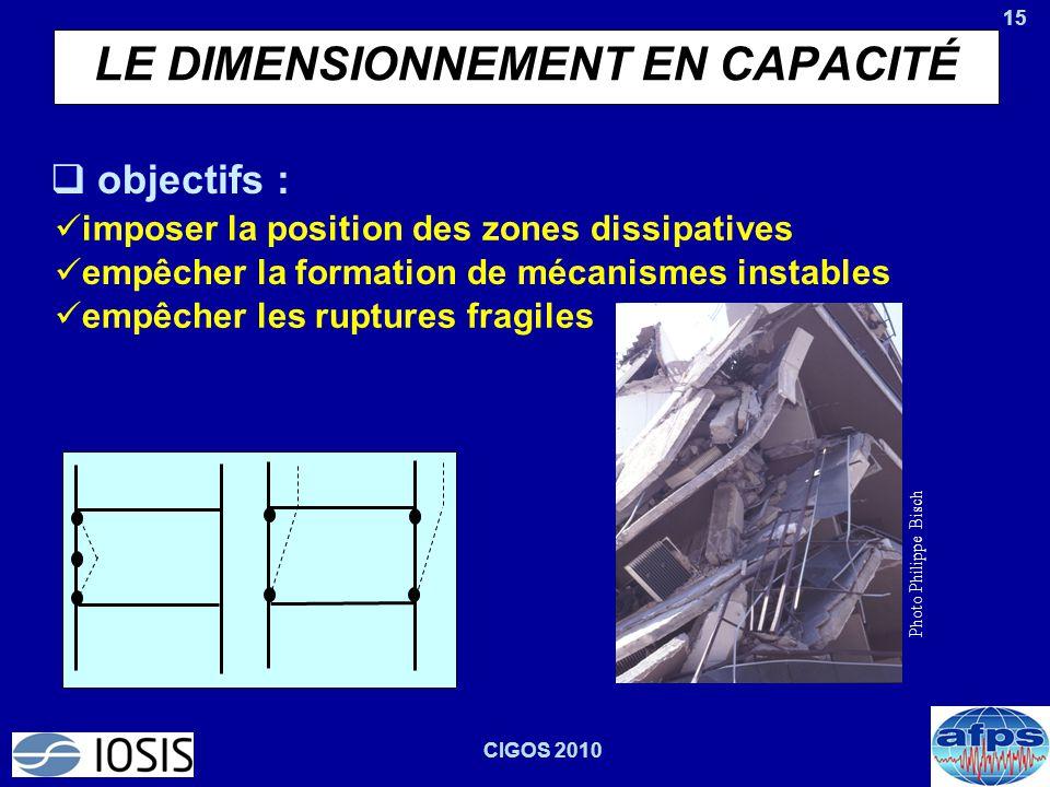 15 CIGOS 2010 LE DIMENSIONNEMENT EN CAPACITÉ  objectifs : imposer la position des zones dissipatives empêcher les ruptures fragiles Photo Philippe Bi