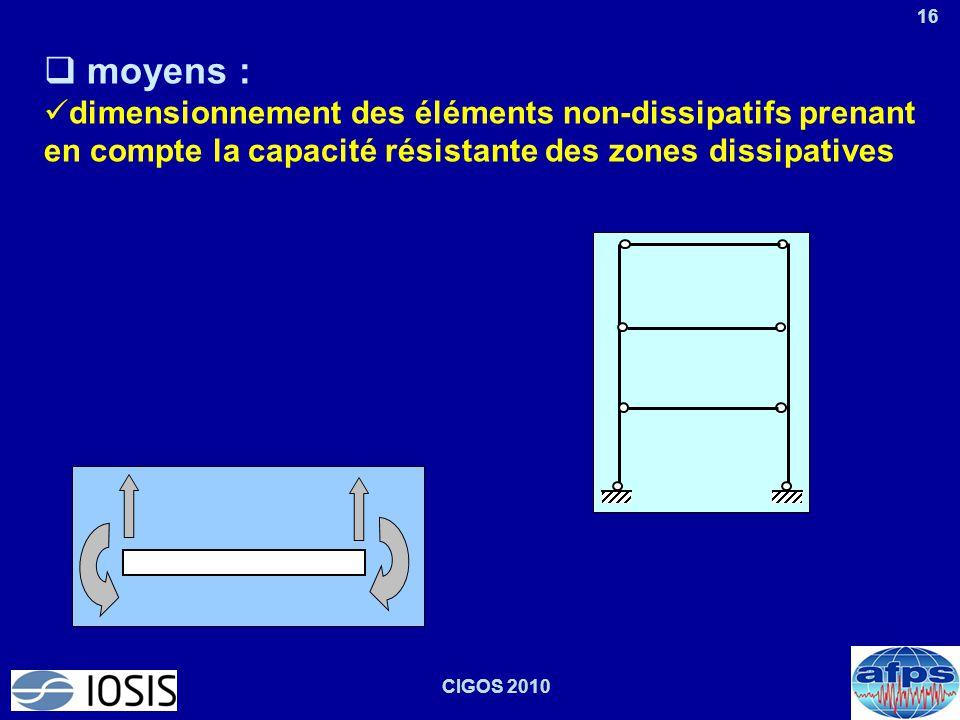 16 CIGOS 2010  moyens : dimensionnement des éléments non-dissipatifs prenant en compte la capacité résistante des zones dissipatives