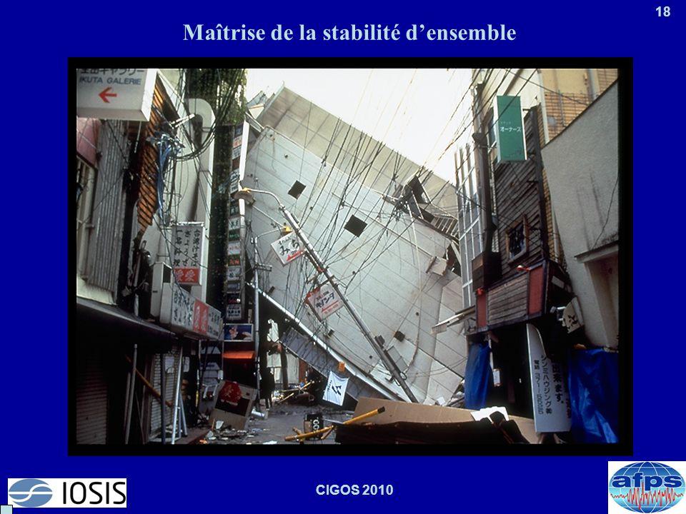 18 CIGOS 2010 Maîtrise de la stabilité d'ensemble