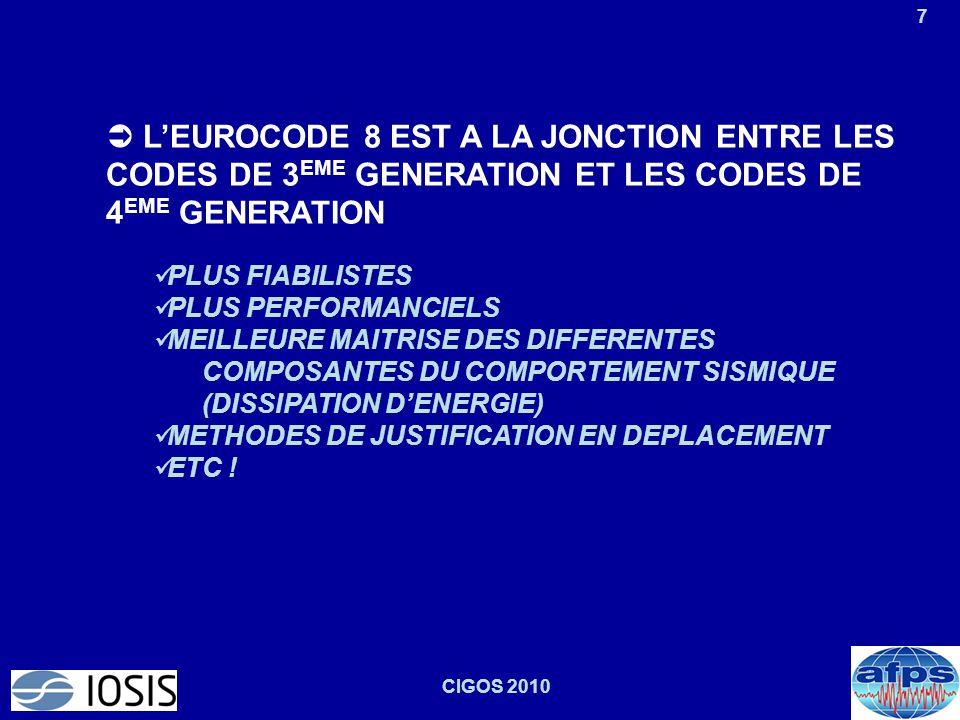 7 CIGOS 2010  L'EUROCODE 8 EST A LA JONCTION ENTRE LES CODES DE 3 EME GENERATION ET LES CODES DE 4 EME GENERATION PLUS FIABILISTES PLUS PERFORMANCIEL