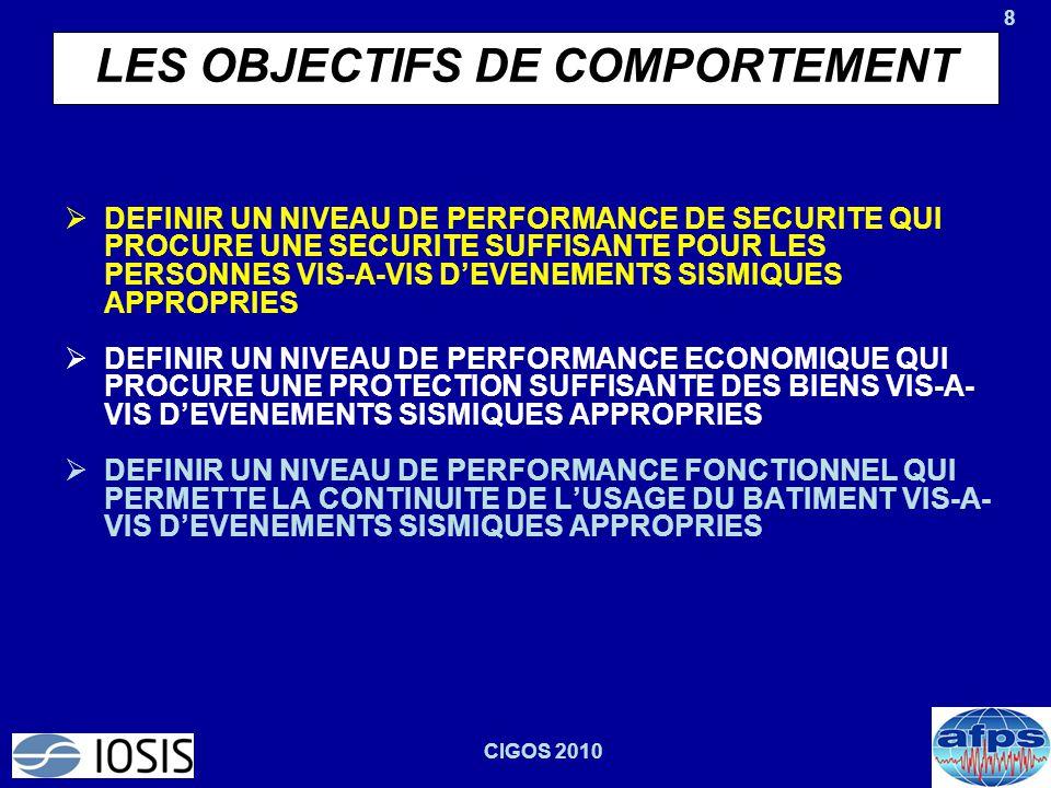 8 CIGOS 2010 LES OBJECTIFS DE COMPORTEMENT  DEFINIR UN NIVEAU DE PERFORMANCE DE SECURITE QUI PROCURE UNE SECURITE SUFFISANTE POUR LES PERSONNES VIS-A