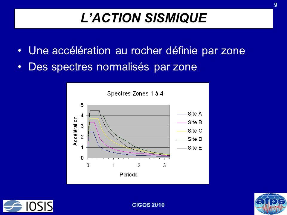 9 CIGOS 2010 L'ACTION SISMIQUE Une accélération au rocher définie par zone Des spectres normalisés par zone
