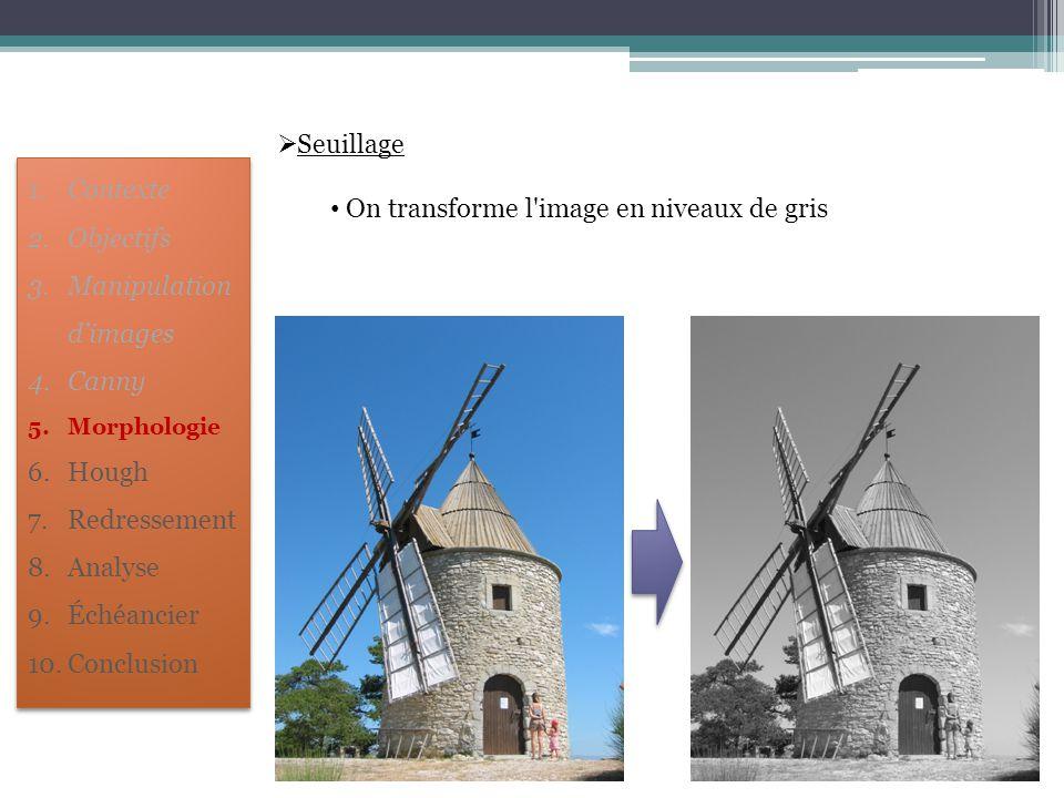  Seuillage On transforme l'image en niveaux de gris 1.Contexte 2.Objectifs 3.Manipulation d'images 4.Canny 5.Morphologie 6.Hough 7.Redressement 8.Ana