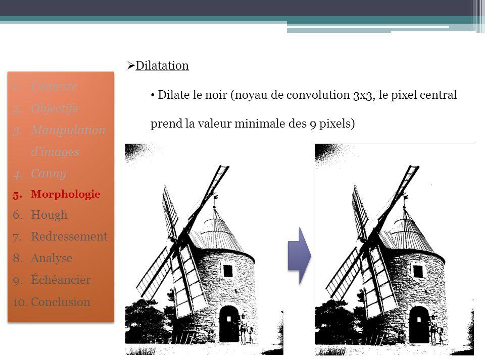  Dilatation Dilate le noir (noyau de convolution 3x3, le pixel central prend la valeur minimale des 9 pixels) 1.Contexte 2.Objectifs 3.Manipulation d