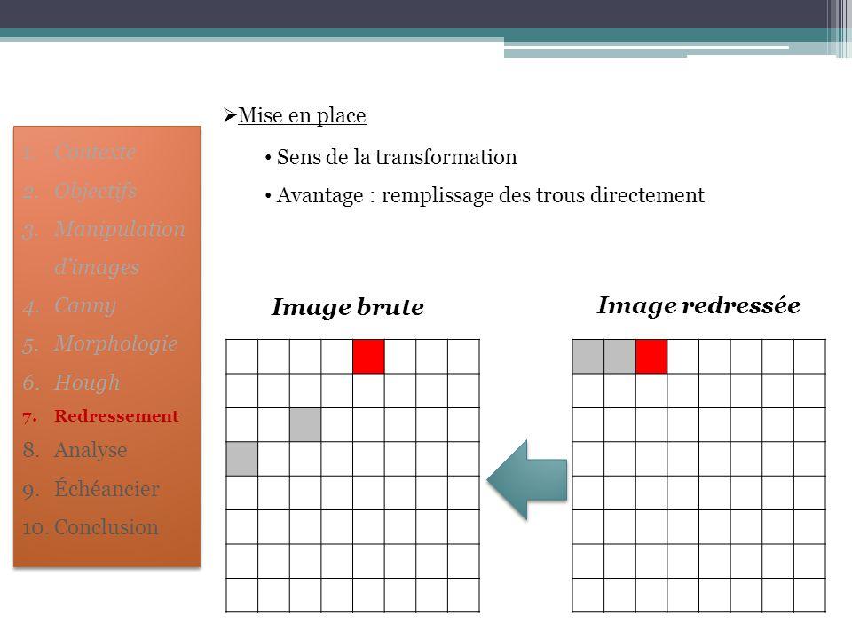  Mise en place Sens de la transformation Avantage : remplissage des trous directement 1.Contexte 2.Objectifs 3.Manipulation d'images 4.Canny 5.Morpho