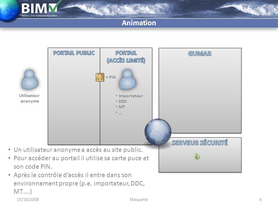 Utilisateur anonyme + PIN Importateur DDC MT … 15/10/20084Maquette Animation Un utilisateur anonyme a accès au site public.