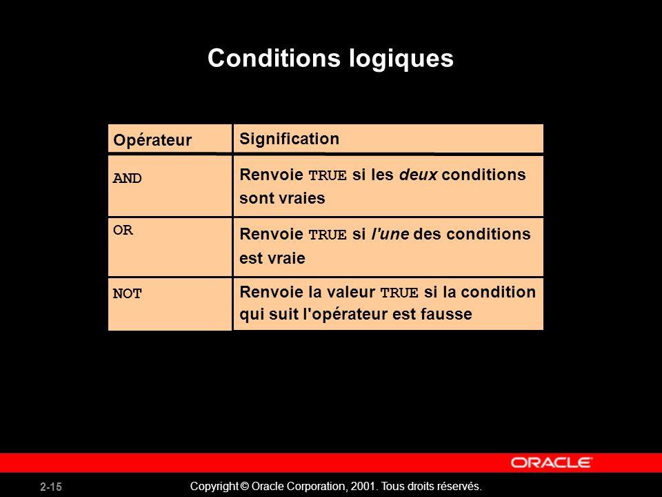 2-15 Copyright © Oracle Corporation, 2001. Tous droits réservés. Conditions logiques Opérateur AND OR NOT Signification Renvoie TRUE si les deux condi