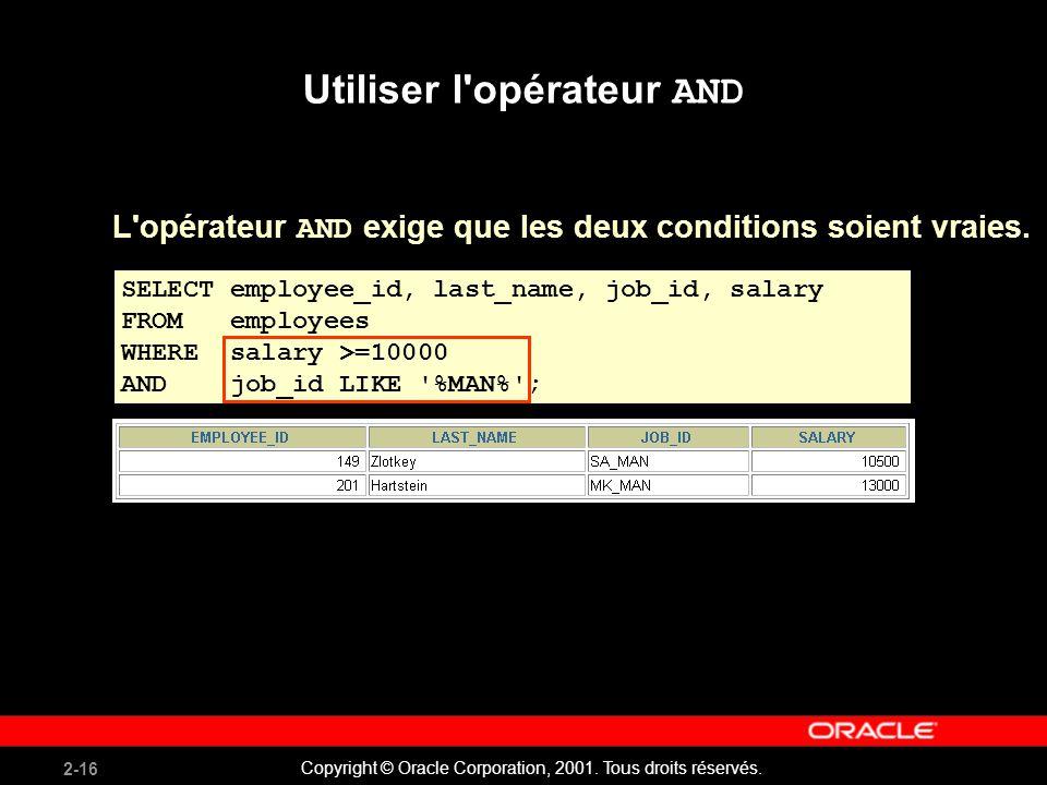 2-16 Copyright © Oracle Corporation, 2001. Tous droits réservés. Utiliser l'opérateur AND L'opérateur AND exige que les deux conditions soient vraies.
