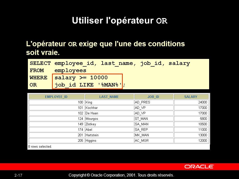 2-17 Copyright © Oracle Corporation, 2001. Tous droits réservés. Utiliser l'opérateur OR L'opérateur OR exige que l'une des conditions soit vraie. SEL