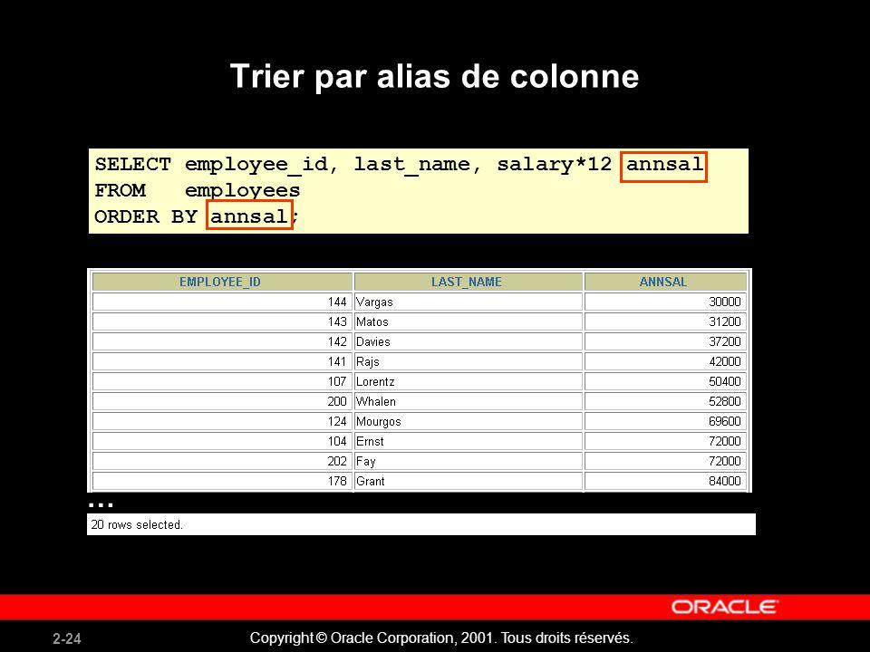 2-24 Copyright © Oracle Corporation, 2001. Tous droits réservés. Trier par alias de colonne SELECT employee_id, last_name, salary*12 annsal FROM emplo