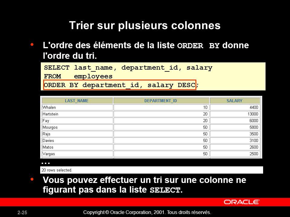 2-25 Copyright © Oracle Corporation, 2001. Tous droits réservés. L'ordre des éléments de la liste ORDER BY donne l'ordre du tri. Vous pouvez effectuer
