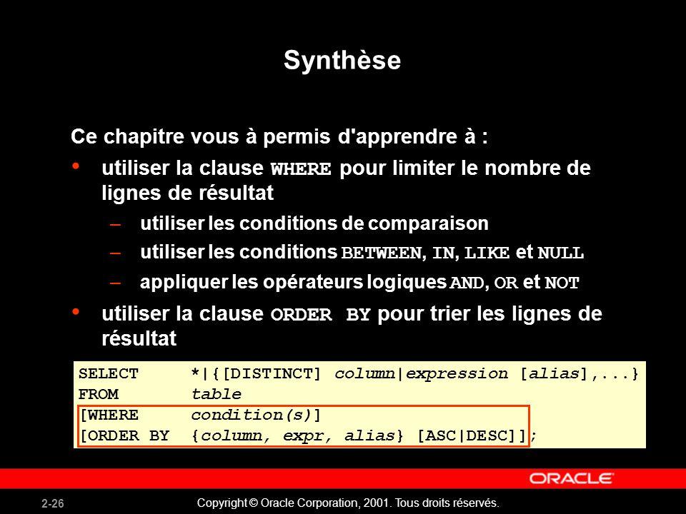2-26 Copyright © Oracle Corporation, 2001. Tous droits réservés. Synthèse SELECT *|{[DISTINCT] column|expression [alias],...} FROM table [WHERE condit