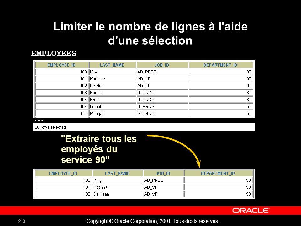 2-3 Copyright © Oracle Corporation, 2001. Tous droits réservés. Limiter le nombre de lignes à l'aide d'une sélection