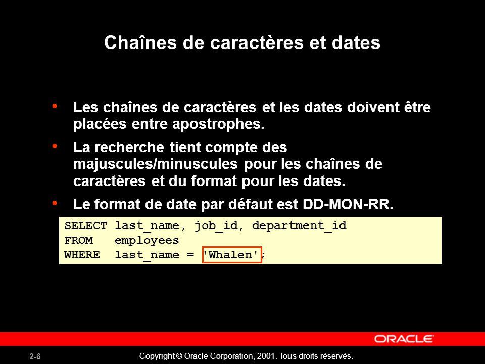 2-6 Copyright © Oracle Corporation, 2001. Tous droits réservés. Chaînes de caractères et dates Les chaînes de caractères et les dates doivent être pla