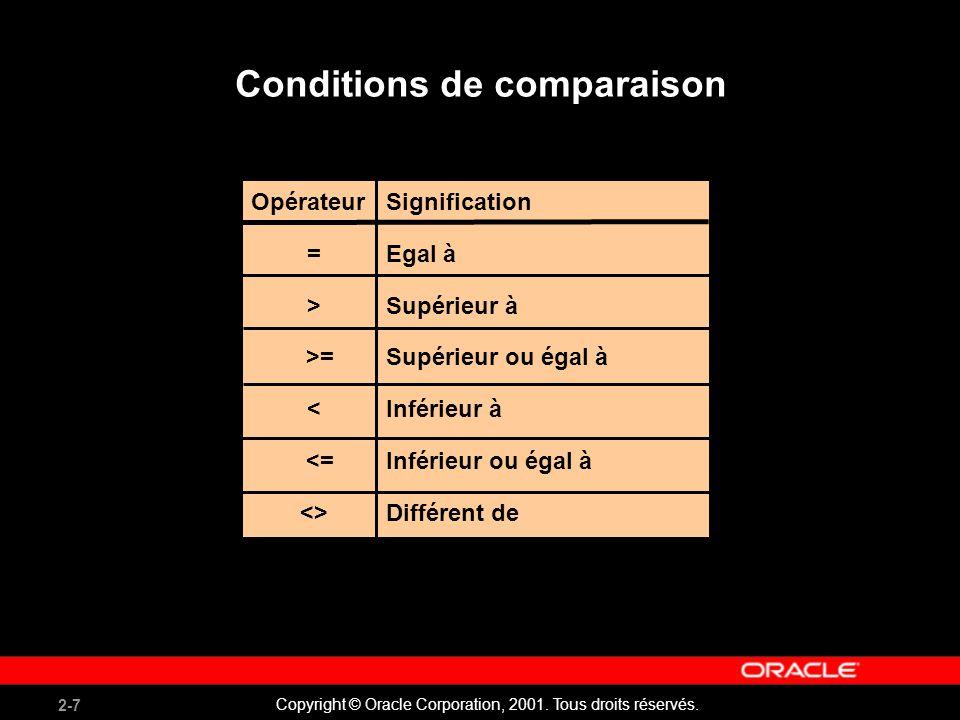 2-7 Copyright © Oracle Corporation, 2001. Tous droits réservés. Conditions de comparaison Opérateur = > >= < <= <> Signification Egal à Supérieur à Su