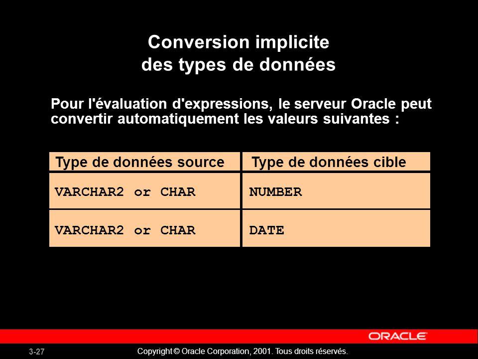 3-27 Copyright © Oracle Corporation, 2001.Tous droits réservés.