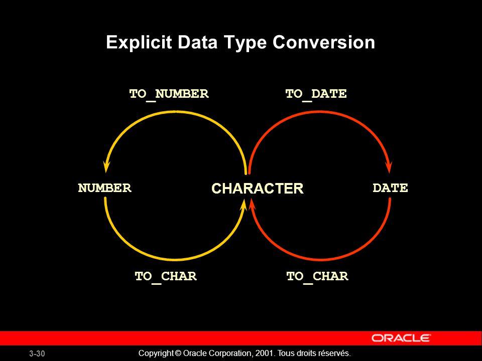 3-30 Copyright © Oracle Corporation, 2001.Tous droits réservés.