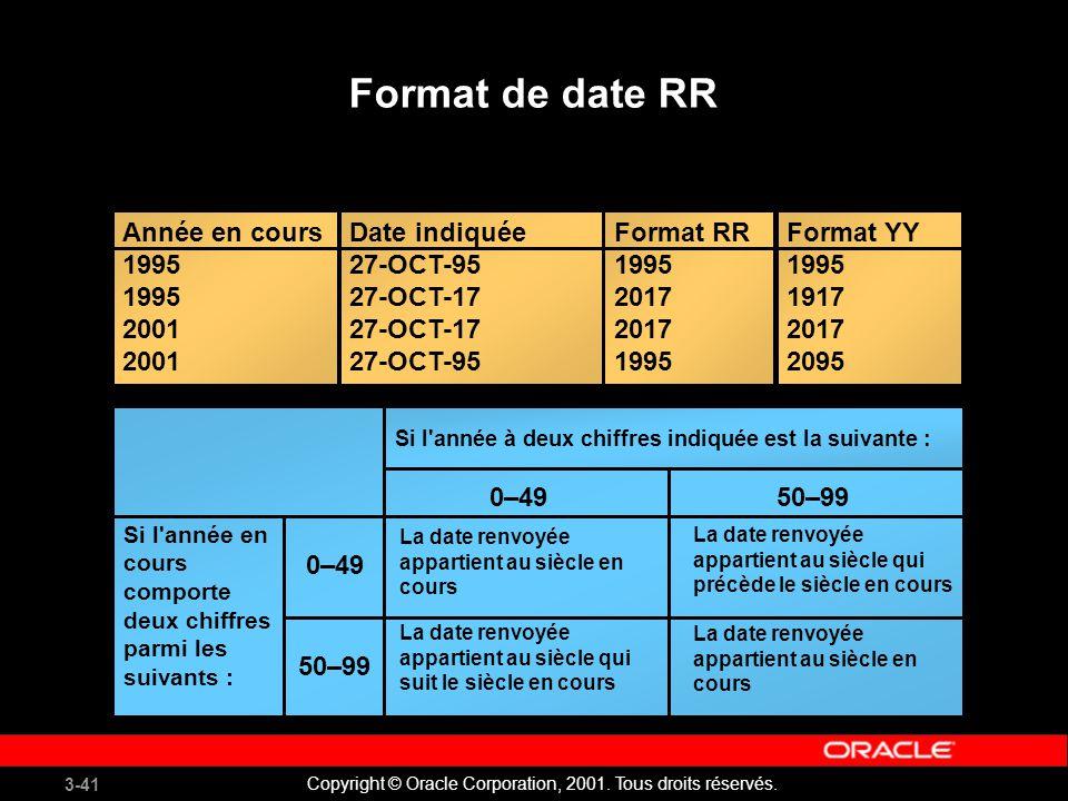 3-41 Copyright © Oracle Corporation, 2001.Tous droits réservés.