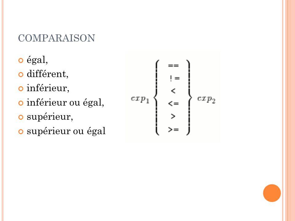 COMPARAISON égal, différent, inférieur, inférieur ou égal, supérieur, supérieur ou égal