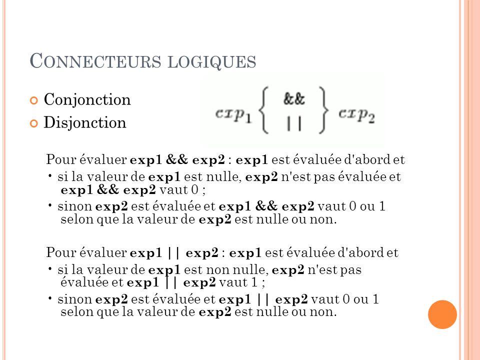 C ONNECTEURS LOGIQUES Conjonction Disjonction Pour évaluer exp1 && exp2 : exp1 est évaluée d abord et si la valeur de exp1 est nulle, exp2 n est pas évaluée et exp1 && exp2 vaut 0 ; sinon exp2 est évaluée et exp1 && exp2 vaut 0 ou 1 selon que la valeur de exp2 est nulle ou non.