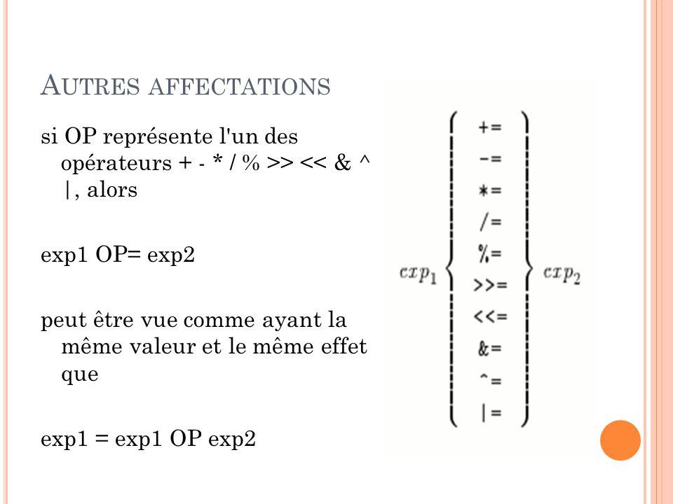 A UTRES AFFECTATIONS si OP représente l un des opérateurs + - * / % >> << & ^ |, alors exp1 OP= exp2 peut être vue comme ayant la même valeur et le même effet que exp1 = exp1 OP exp2