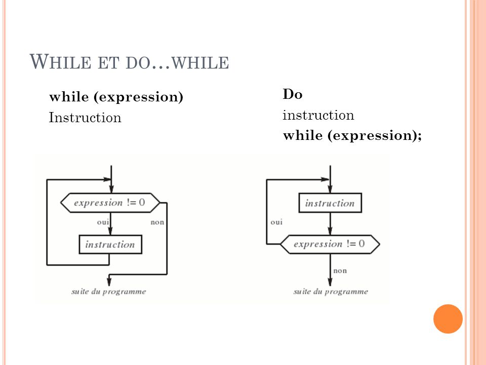 W HILE ET DO … WHILE while (expression) Instruction Do instruction while (expression);