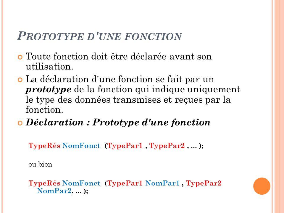 P ROTOTYPE D UNE FONCTION Toute fonction doit être déclarée avant son utilisation.