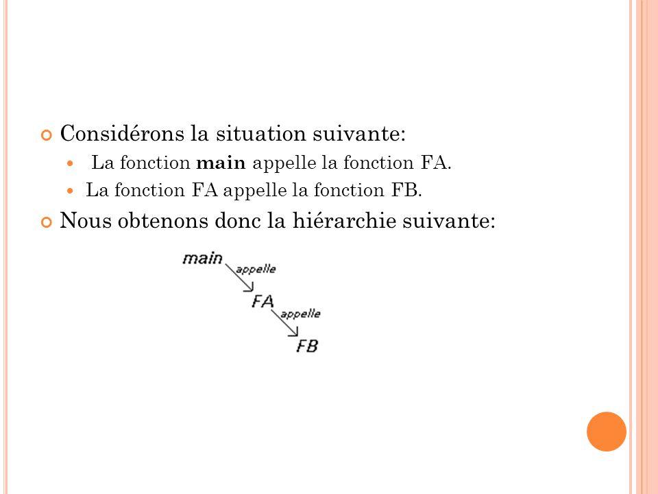 Considérons la situation suivante: La fonction main appelle la fonction FA.