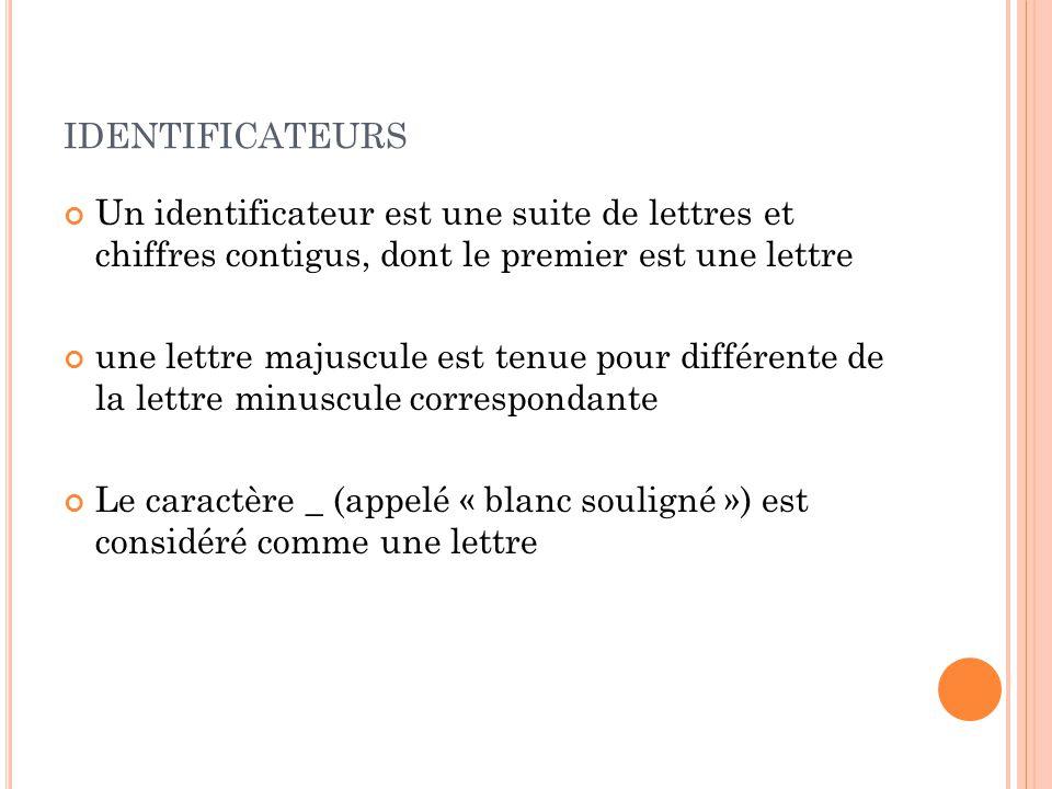 IDENTIFICATEURS Un identificateur est une suite de lettres et chiffres contigus, dont le premier est une lettre une lettre majuscule est tenue pour différente de la lettre minuscule correspondante Le caractère _ (appelé « blanc souligné ») est considéré comme une lettre