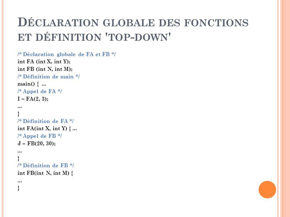D ÉCLARATION GLOBALE DES FONCTIONS ET DÉFINITION TOP - DOWN /* Déclaration globale de FA et FB */ int FA (int X, int Y); int FB (int N, int M); /* Définition de main */ main() {...