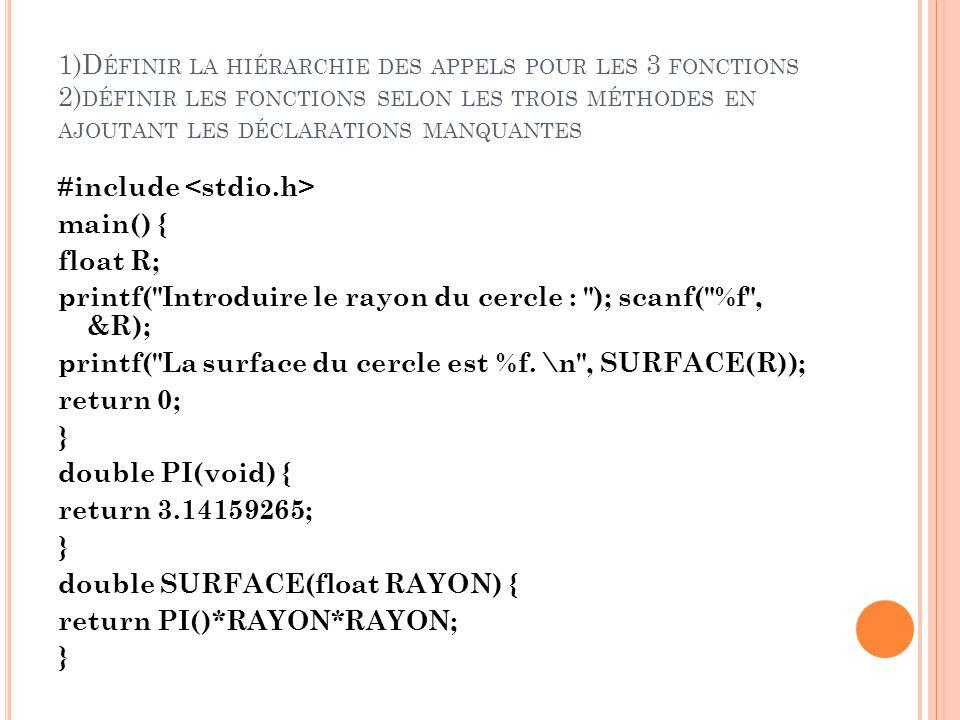 1)D ÉFINIR LA HIÉRARCHIE DES APPELS POUR LES 3 FONCTIONS 2) DÉFINIR LES FONCTIONS SELON LES TROIS MÉTHODES EN AJOUTANT LES DÉCLARATIONS MANQUANTES #include main() { float R; printf( Introduire le rayon du cercle : ); scanf( %f , &R); printf( La surface du cercle est %f.