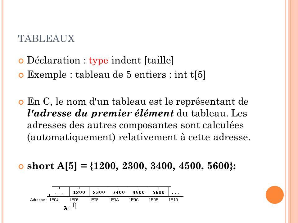 TABLEAUX Déclaration : type indent [taille] Exemple : tableau de 5 entiers : int t[5] En C, le nom d un tableau est le représentant de l adresse du premier élément du tableau.
