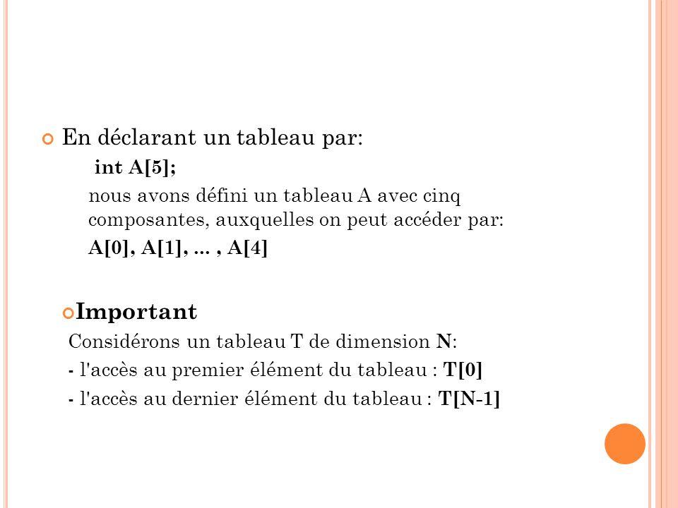En déclarant un tableau par: int A[5]; nous avons défini un tableau A avec cinq composantes, auxquelles on peut accéder par: A[0], A[1],..., A[4] Important Considérons un tableau T de dimension N : - l accès au premier élément du tableau : T[0] - l accès au dernier élément du tableau : T[N-1]