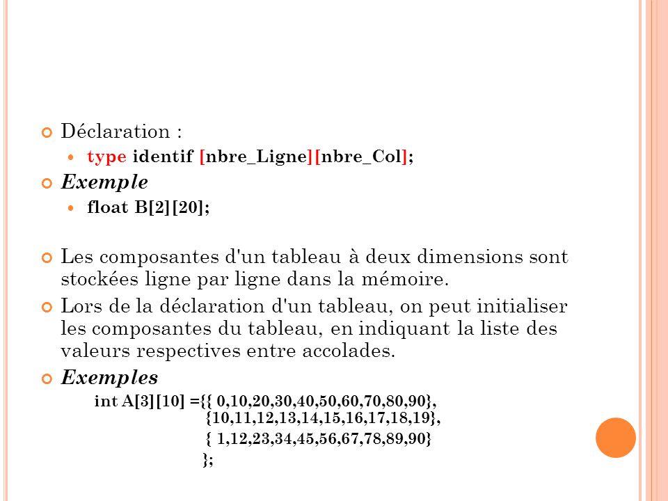 Déclaration : type identif [nbre_Ligne][nbre_Col]; Exemple float B[2][20]; Les composantes d un tableau à deux dimensions sont stockées ligne par ligne dans la mémoire.