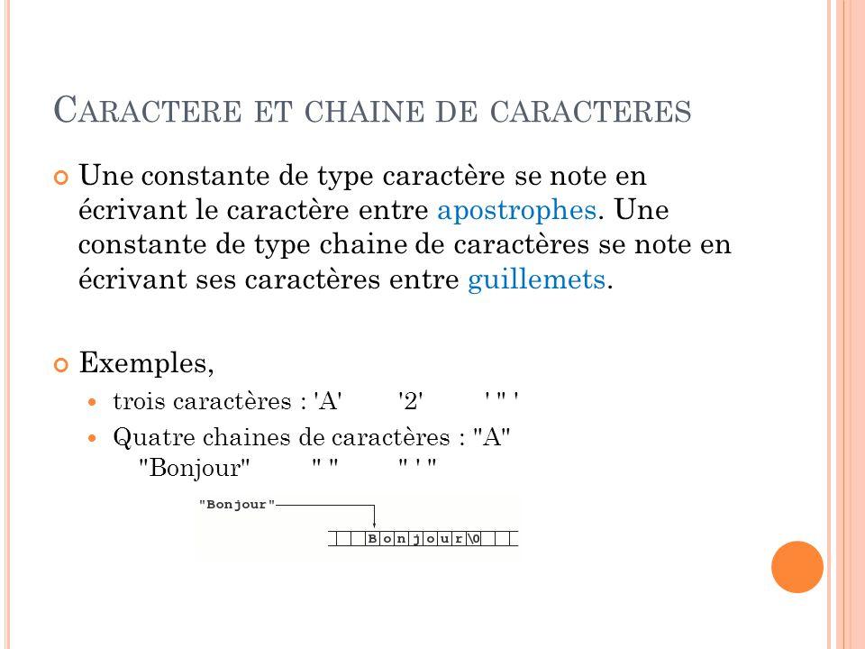 C ARACTERE ET CHAINE DE CARACTERES Une constante de type caractère se note en écrivant le caractère entre apostrophes.